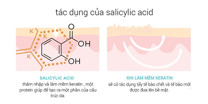 Dung-dịch-Paula's-Choice-2-BHA-Skin-Perfecting-dưỡng-da-trị-mụn